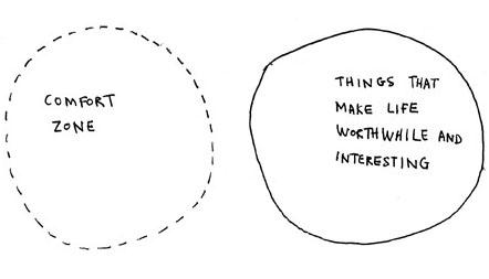 Comfort Zone vs Adventure